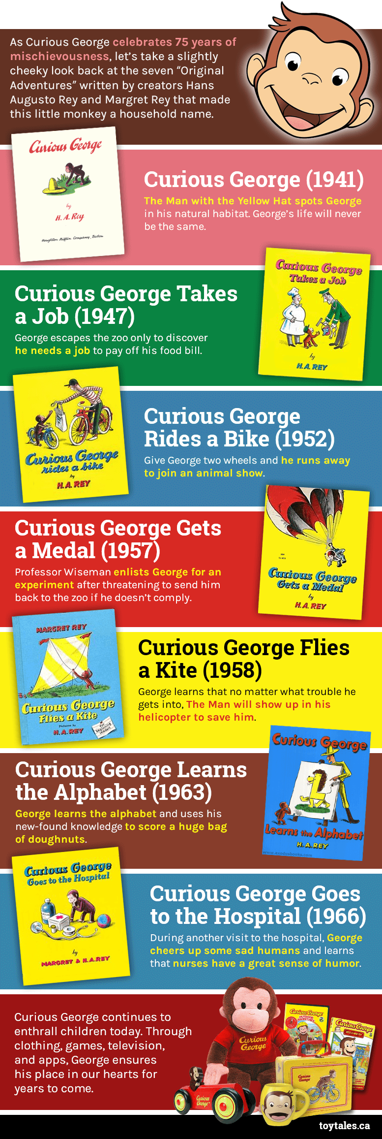 curious-george-infographic2